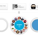 Las páginas de empresa en Google+