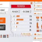 La tecnología en ayuda de la cultura en la internacionalización